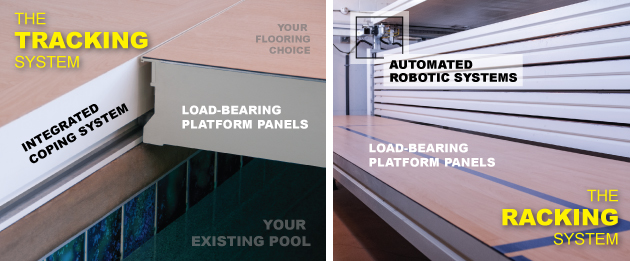 retractable-floor-track-racking-automatic-robotic-systems